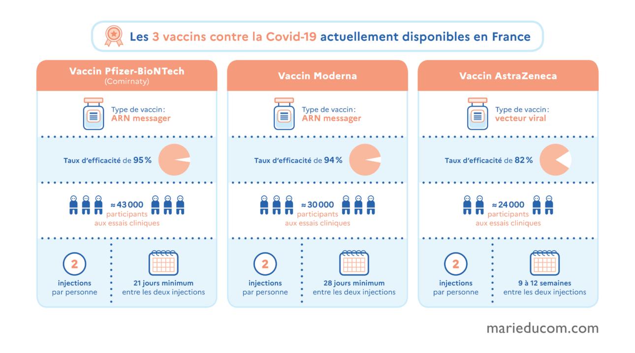 ARS-La-Provence-Infographie2-Marie-Ducom-2021