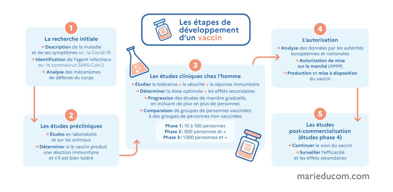 ARS-La-Provence-Infographie4-Marie-Ducom-2021