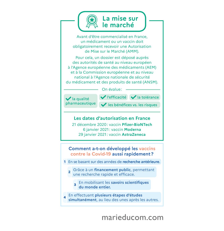 ARS-La-Provence-Infographie5-Marie-Ducom-2021