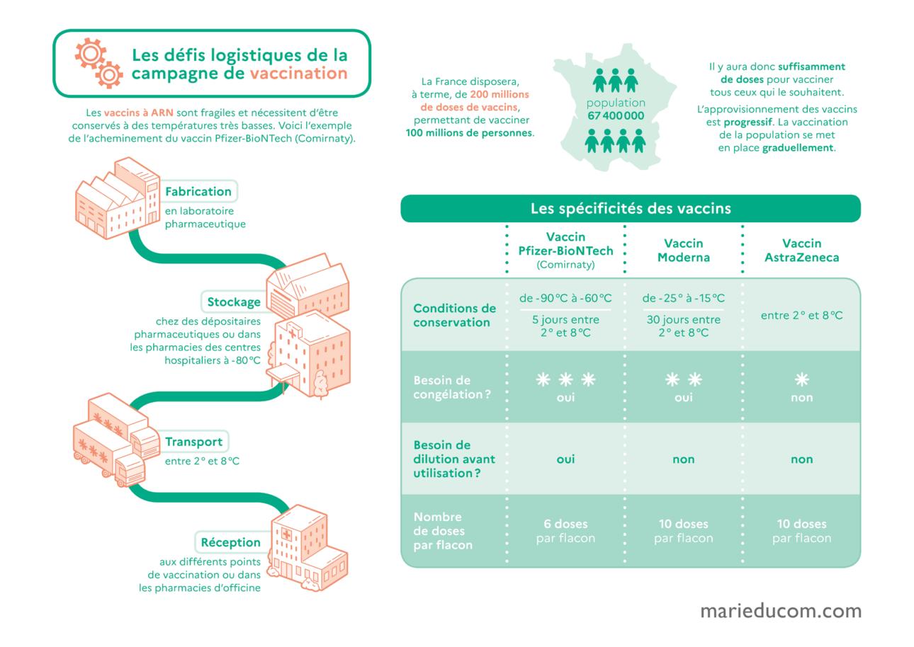 ARS-La-Provence-Infographie6-Marie-Ducom-2021