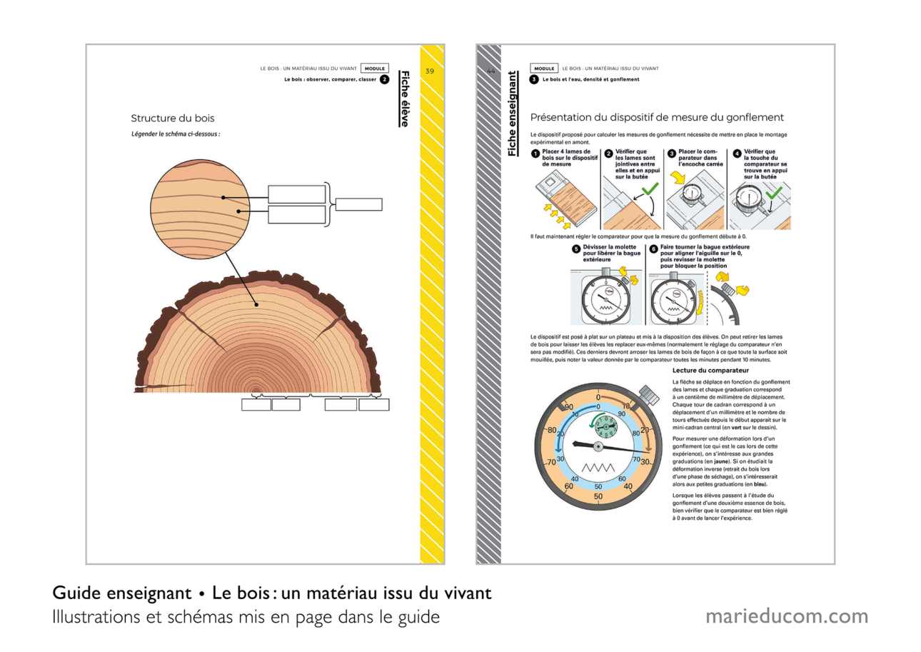 Projet-MERITE-guide enseignant 1-Marie-Ducom-2021