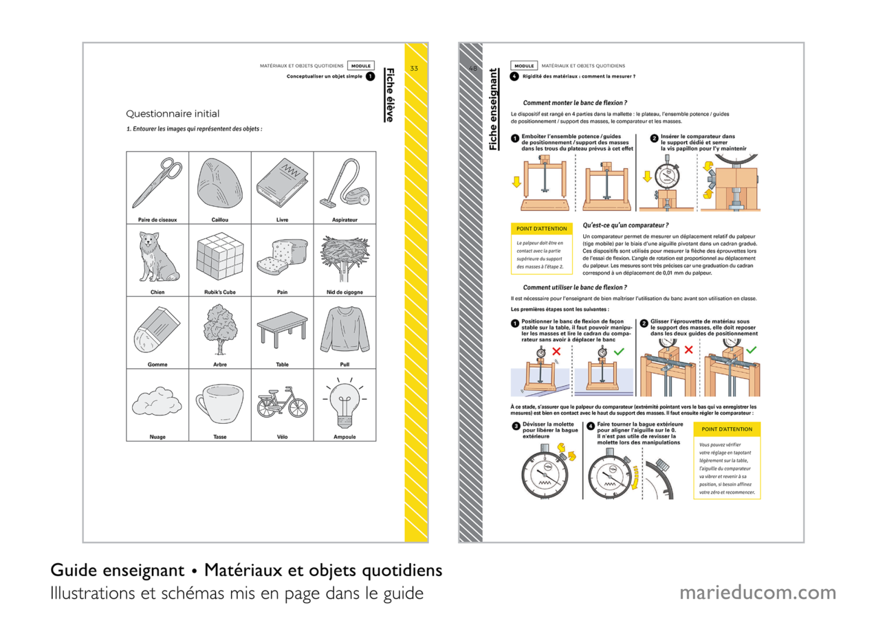 Projet-MERITE-guide enseignant 2-Marie-Ducom-2021