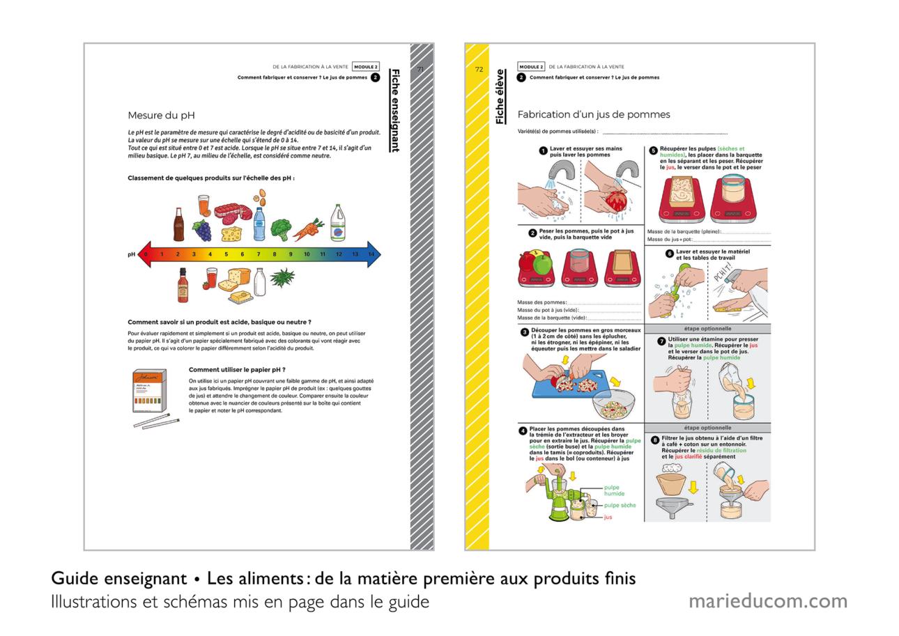 Projet-MERITE-guide enseignant 4-Marie-Ducom-2021