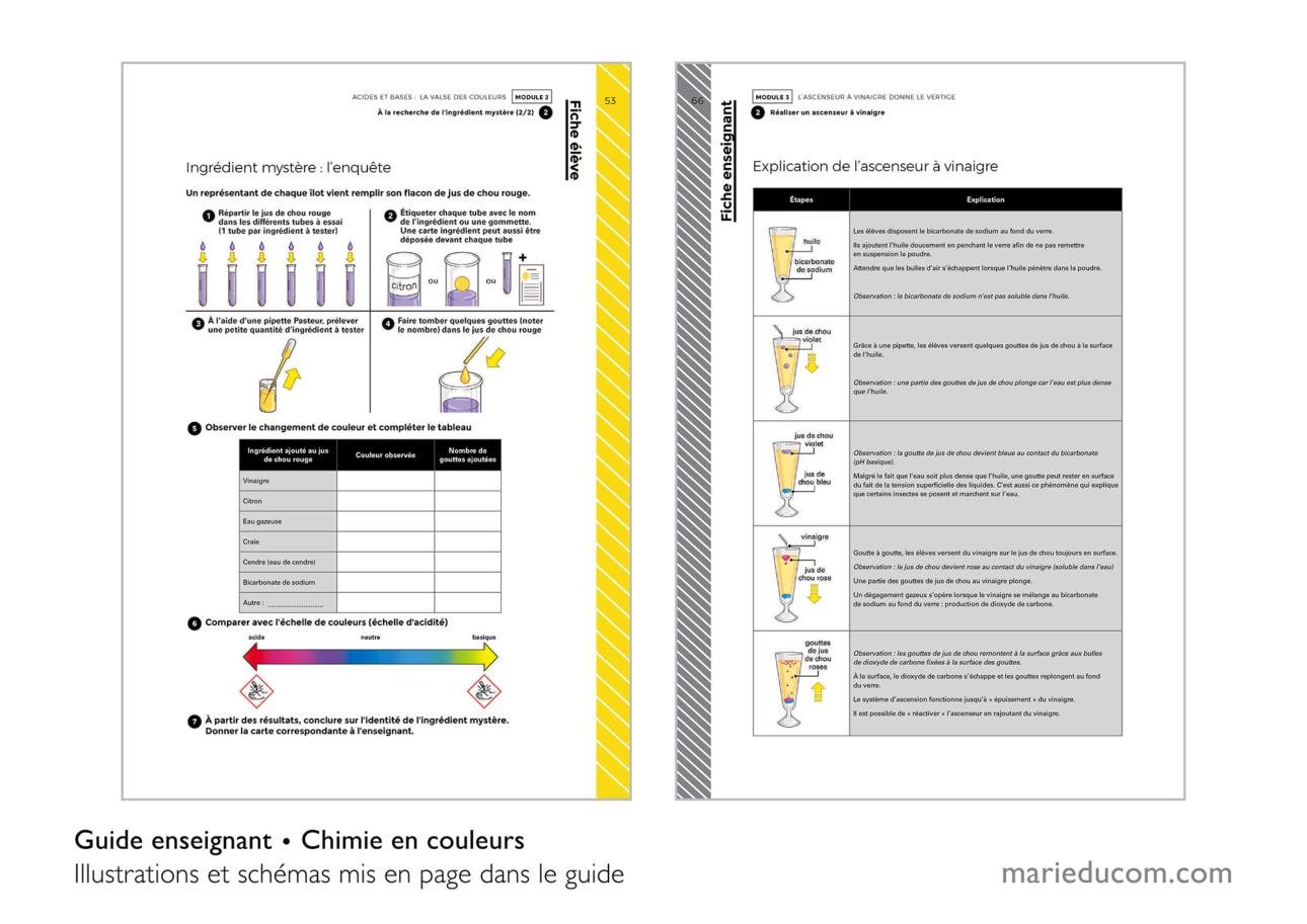 Projet-MERITE-guide enseignant 6-Marie-Ducom-2021