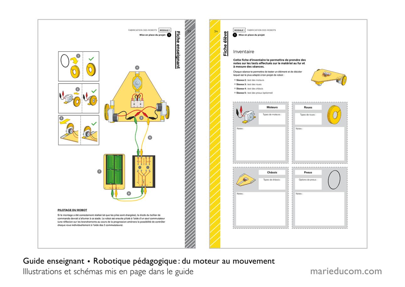 Projet-MERITE-guide enseignant 7-Marie-Ducom-2021